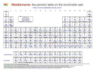 Rangkuman pelajaran sekolah tabel periodik unsur unsur periodic di internet tersedia begitu banyak tabel periodik yang bisa diperoleh ada yang bisa di print versi pdf ada versi palm pda dan ada juga versi online urtaz Gallery