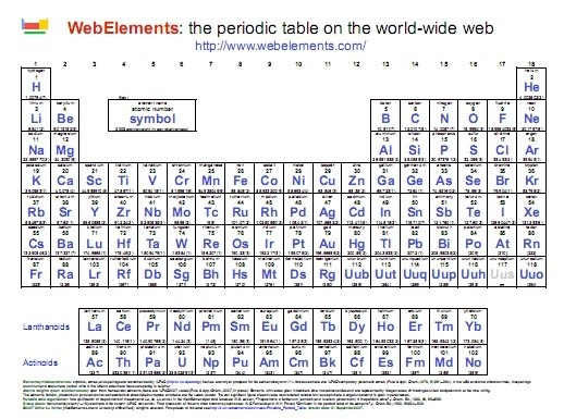 Webelements the periodic table on the worldwide web oukasfo urtaz Image collections