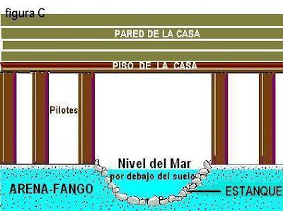 Playa uvero la pecera 2da parte estanque en la casa de for Vivero el estanque