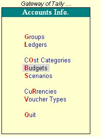 Image result for create budget in tally