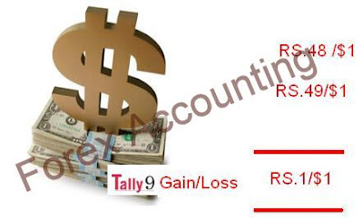 Forex gain loss in tally