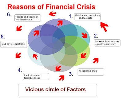causes of currency crises and banking crises Find out what can cause a currency to collapse what is a currency crisis a currency crisis is brought on by a decline in the value of a country's currency if the market expects the central bank to devalue the currency.