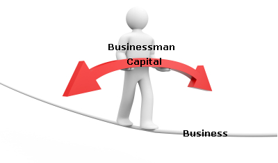 business entity concept 2 The business profit on schedule c is added to other income on bob's personal return, and that total goes into the tax calculation let's say that bob files a joint tax return with his wife sue bob's gift shop business generates net income of $50,000 for the year, and sue receives a w-2 form with gross wages of $60,000 from her job.