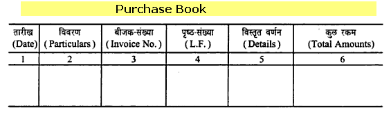 Purchase book report