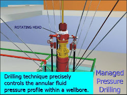Safe Drilling