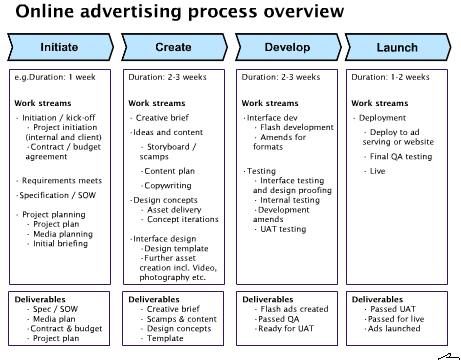 influence of online advertising to the Effect of advertisement on consumers - free download as word doc (doc), pdf file changes in awareness can often be attributed to the influence of advertising.