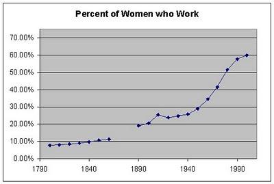 [Image: womenwork2.jpg]