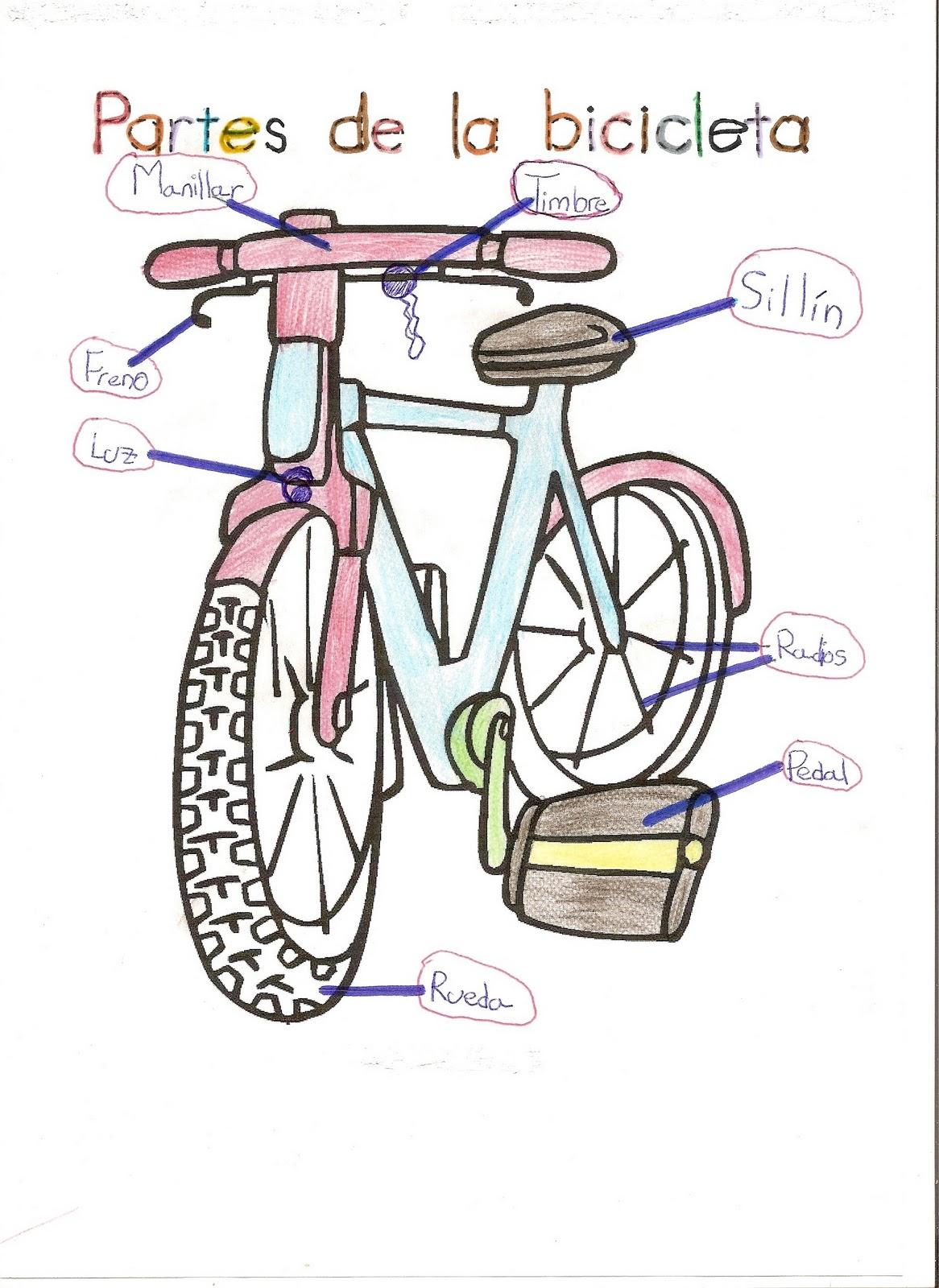 Mi cuaderno en la red: Aprendo (1). Partes de la bici.