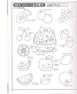 molde frutas
