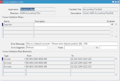 Define chart of accounts in oracle apps r12