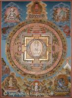 Avalokiteshwor Mandala