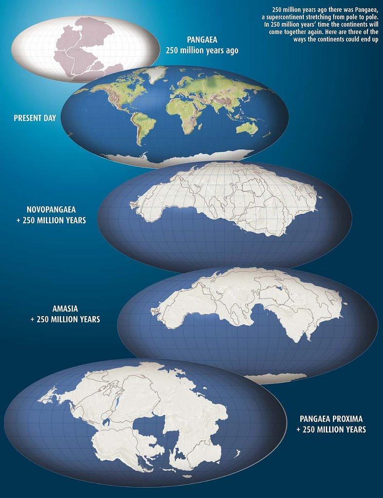 GROGNARDIA: Supercontinents