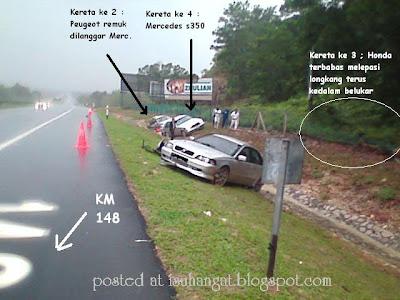 gambar kemalangan di lebuhraya @ isu hangat
