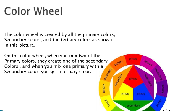 Hello Everyone What Does The Different Colors Mean In Creating A