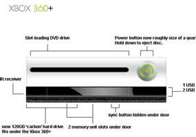 Xbox 360 Slim from microsoft