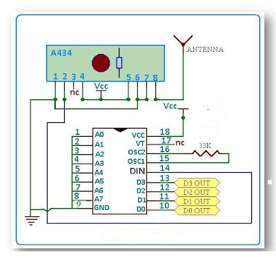 433mhz rf transmitter and receiver datasheet pdf