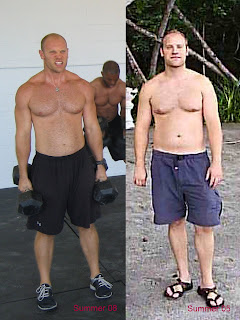I AM CROSSFIT Before And After