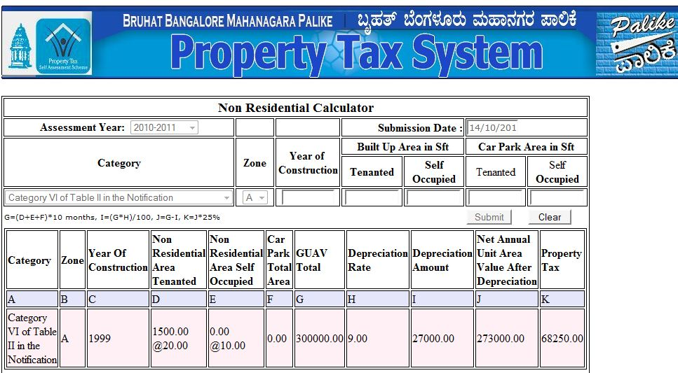 How Property Tax Is Calculated In Bangalore