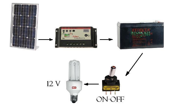 Schema Elettrico Per Watt : Capire pannelli fotovoltaici il nostro primo impianto