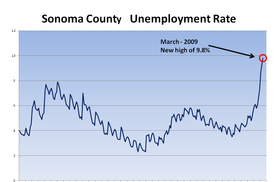 marys county unemployment - 960×630