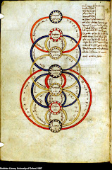 manuscritos del Timeo