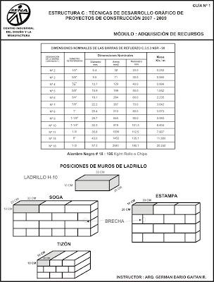 Desarrollo Grafico De Proyectos De Construccion