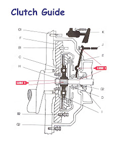 Chinese Chopper Wiring Diagram on 49cc mini chopper wiring diagram