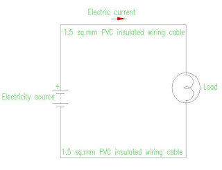 Electrical Installation Wiring Pictures: Most Basic Principles of ...