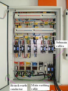 Electrical Installation Wiring Pictures Pictures of electrical wiring