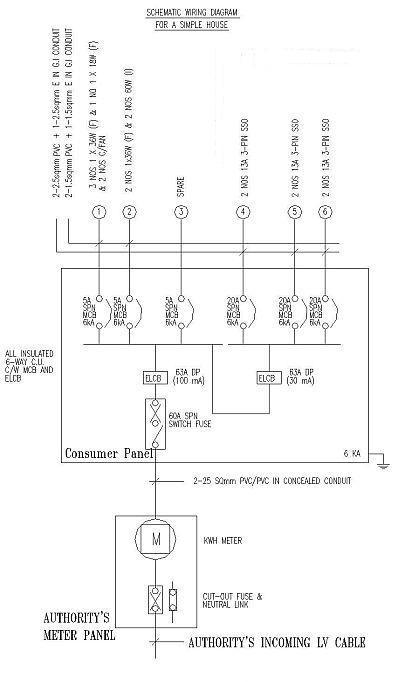 Electrical Installation Wiring Pictures A Simple Electrical - Electrical Line Diagram