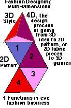 [2D,3D,4D+image,jpeg]