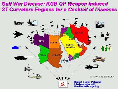 Um teste dissimulado de armamento de potenciais quânticos (QP Weapons) foi a causa do 'Síndrome da Guerra do Golfo'