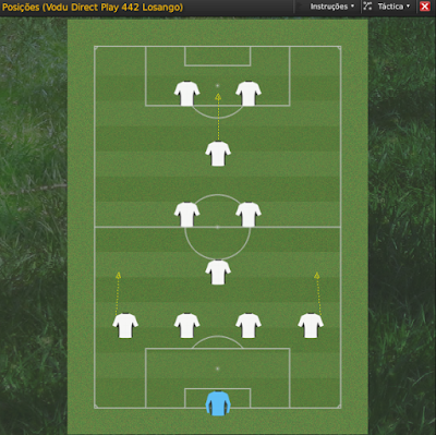 Vodu Direct Play 442 Losango FM2009 Football Manager 2009