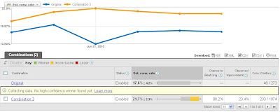 Google Optimizer Report