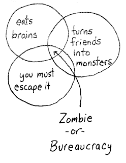 Zombies = Bureacracy
