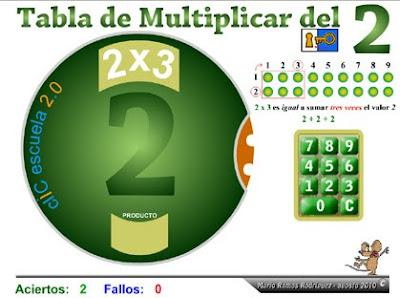 external image Tabla2.jpg