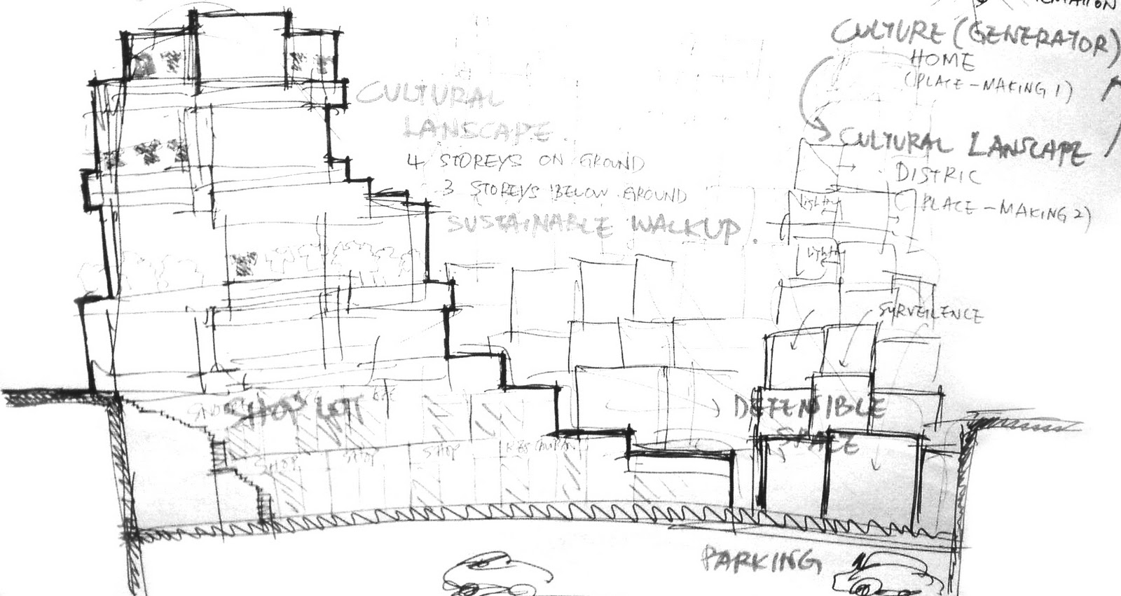 Esquisse of apartment design for Architecture maison design esquisse