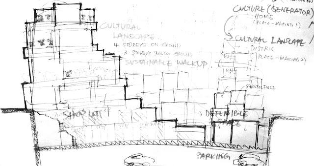 esquisse of apartment design ForEsquisse Architecture