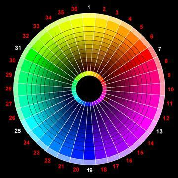 What Colors Go Together Adorable Of Real Color Wheel Pictures