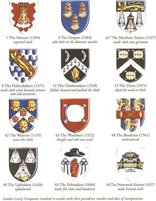 Medieval Guild Signs Medieval Guilds - Bing...