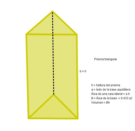 how to make a triangular prism template