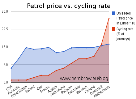 increase in petrol price is the Another increase in the petrol price is set to hurt south africans in more ways than one these experts had their say, take notes.
