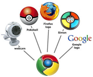 Google Chrome Fan
