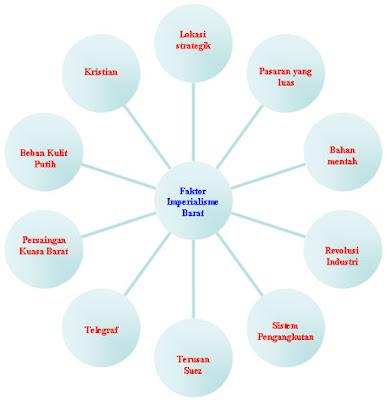 peta konsep ciri ciri tamadun islam dan huraian Membincangkan tamadun islam dan asas pembentukan tamadun islam  21  konsep tamadun islam bahasa tamadun bererti  setiap umat islam yang  beriman kepada allah diwajibkan beriman kepada rukun-rukun iman iaitu: 1   di antara ciri-ciri utama islam ialah menyeluruh (sempurna.