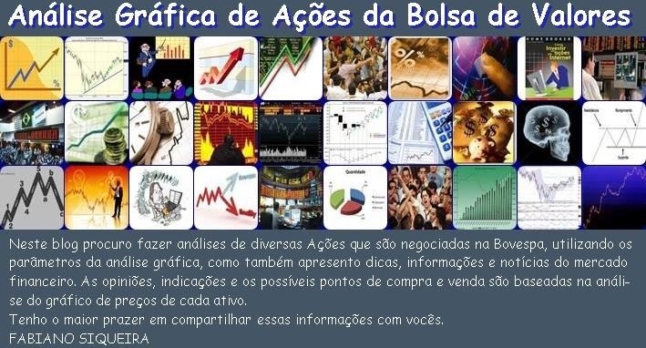 Análise Gráfica de Ações da Bolsa de Valores, Mercado Financeiro, Dicas, Estudos e Informações