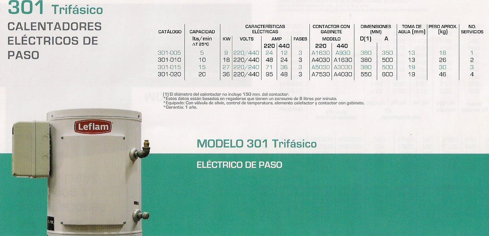 Electro home calentadores el ctricos for Calentadores electricos precios