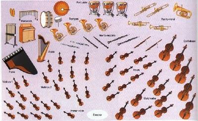 de canciones de adolescente orquesta: