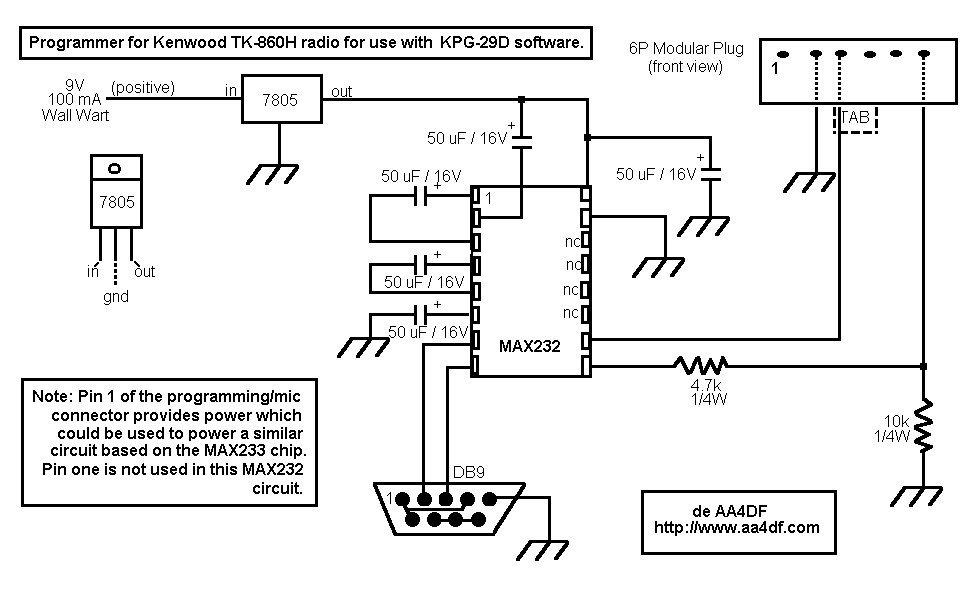 DL1MGB :: ANTENNA MANUALS :: Antenna