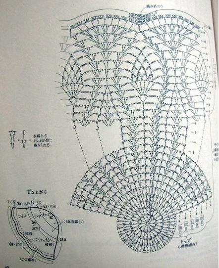 CONJUNTO DE GORRO Y BUFANDA A CROHET , gráficos