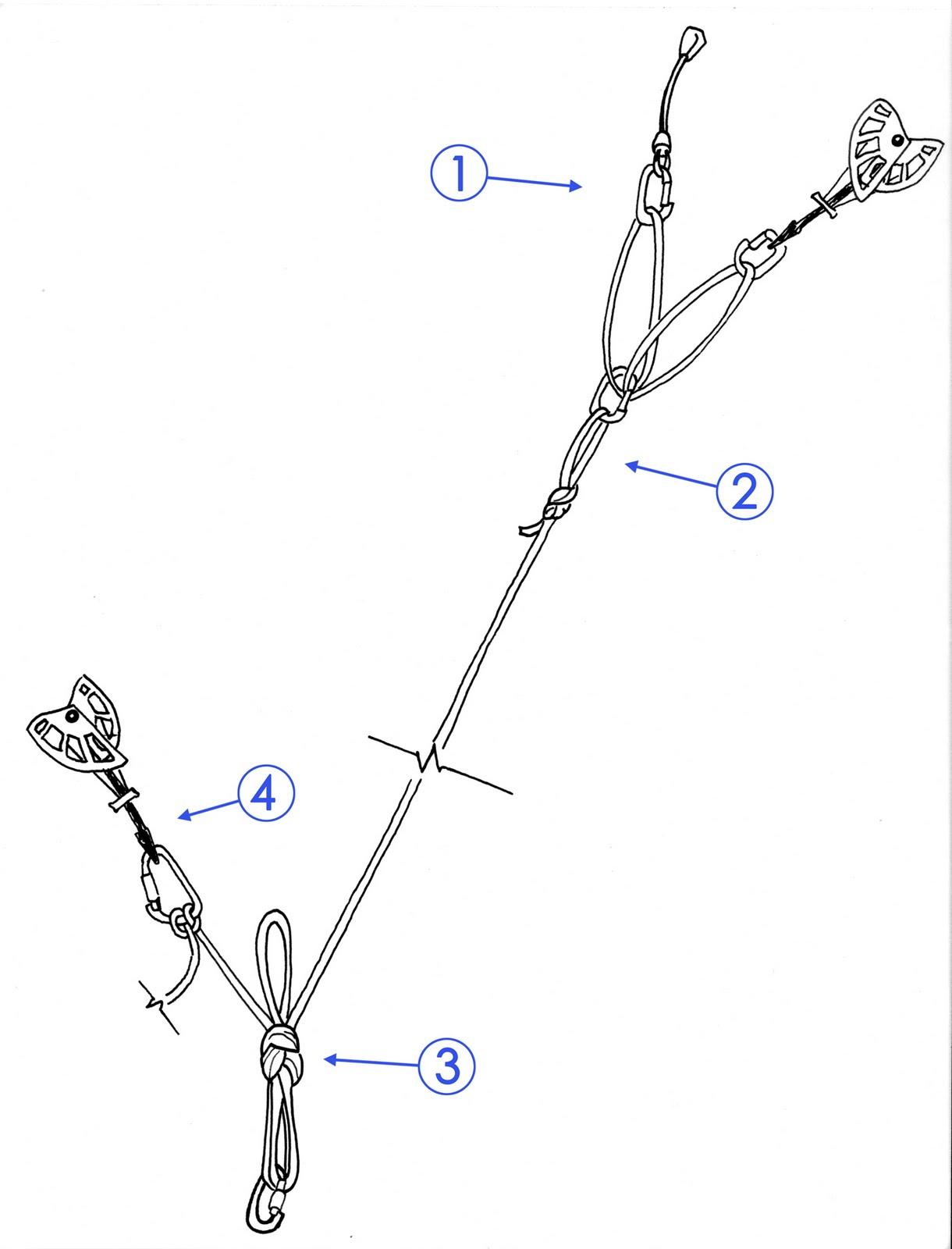 Best Webbing For Building Rappel Anchors
